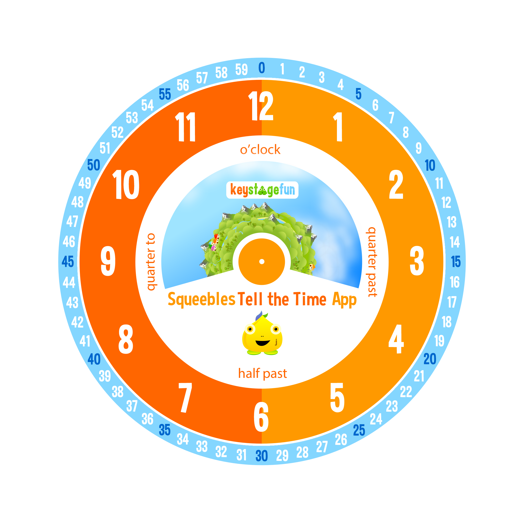 worksheet Printable Clock Face With Minutes clock faces pastto with 60 minutes around the face